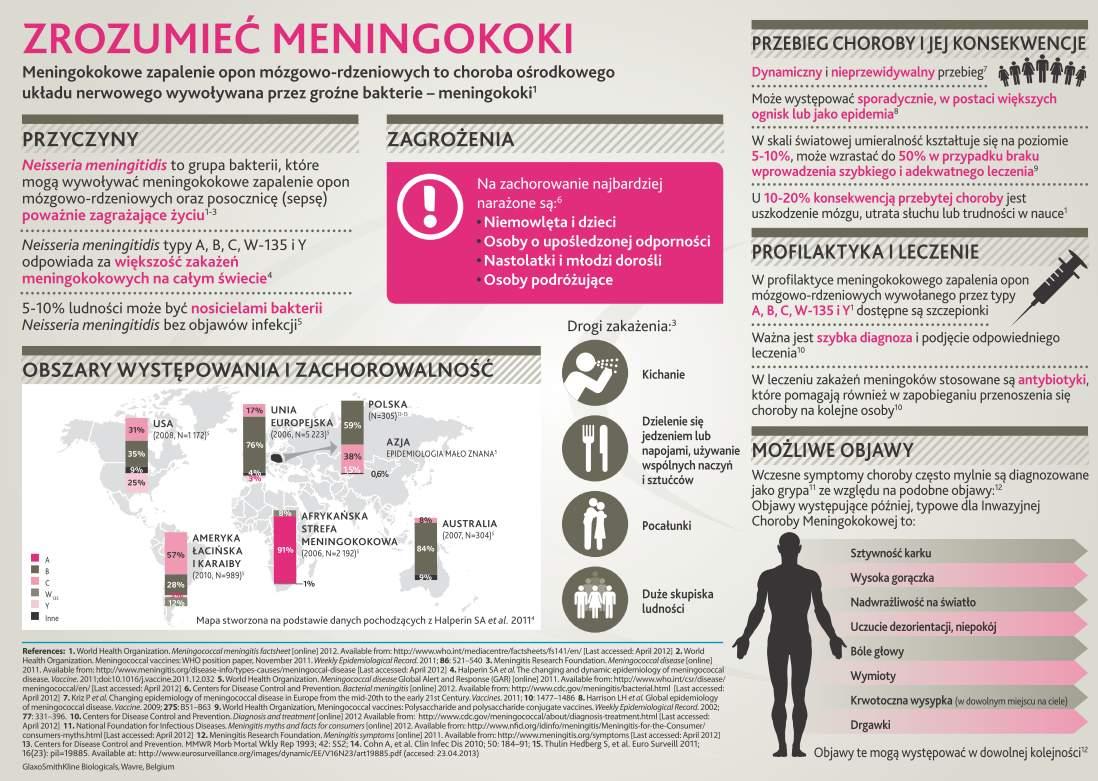 meningokoki