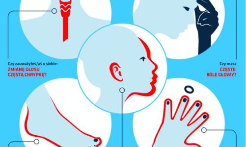 Akromegalia – zwróć uwagę na objawy, uratuj życie!